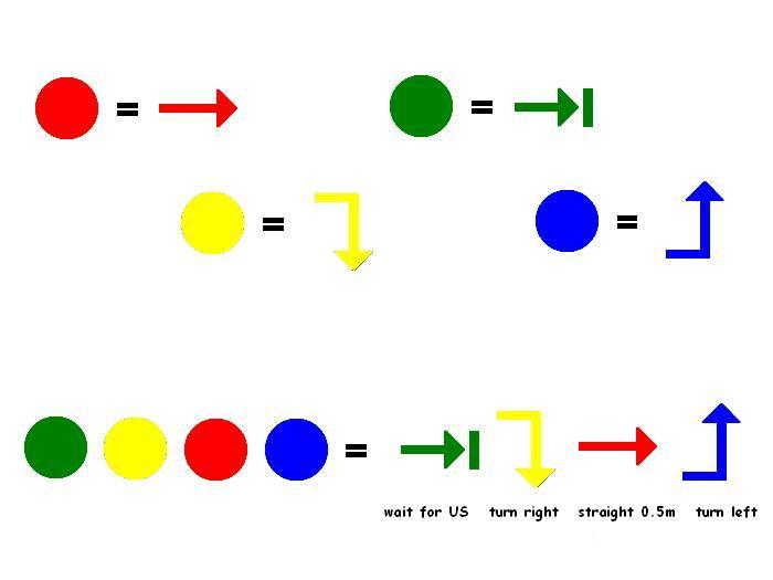 Как Сделать Из Лего Мини Самолет Инструкция.Rar